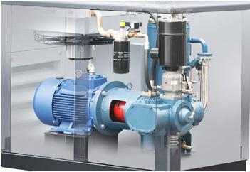 永磁變頻de)luo)桿空氣壓縮機(ji)節能分析與性能比較